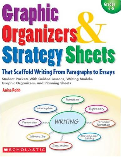 Graphic Organizers & Strategy Sheets